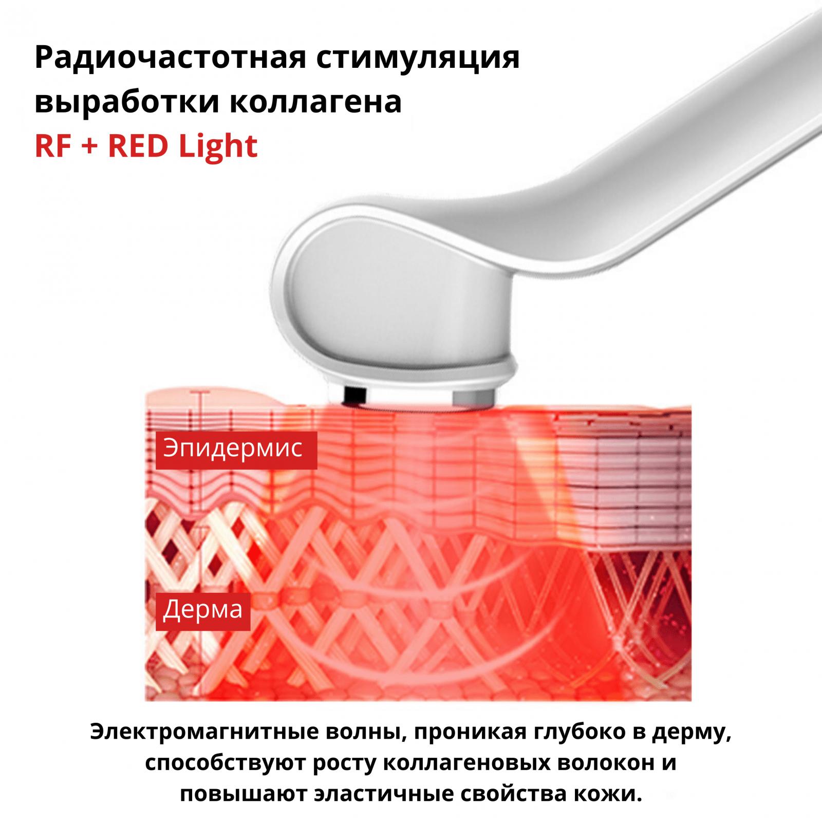 лифтинг терапия красным светом