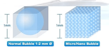 нано пузырьки водорода
