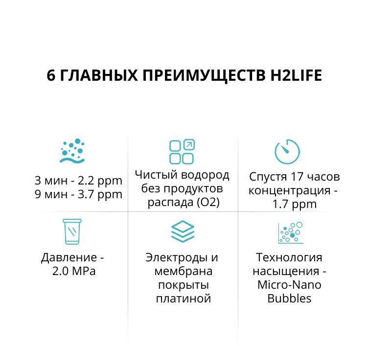 портативный генератор водородной воды лайф, водородный генератор лайф, H2 Life генератор водородной воды