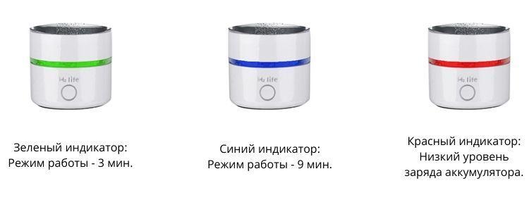 H2 Life генератор водородной воды, водородный стакан