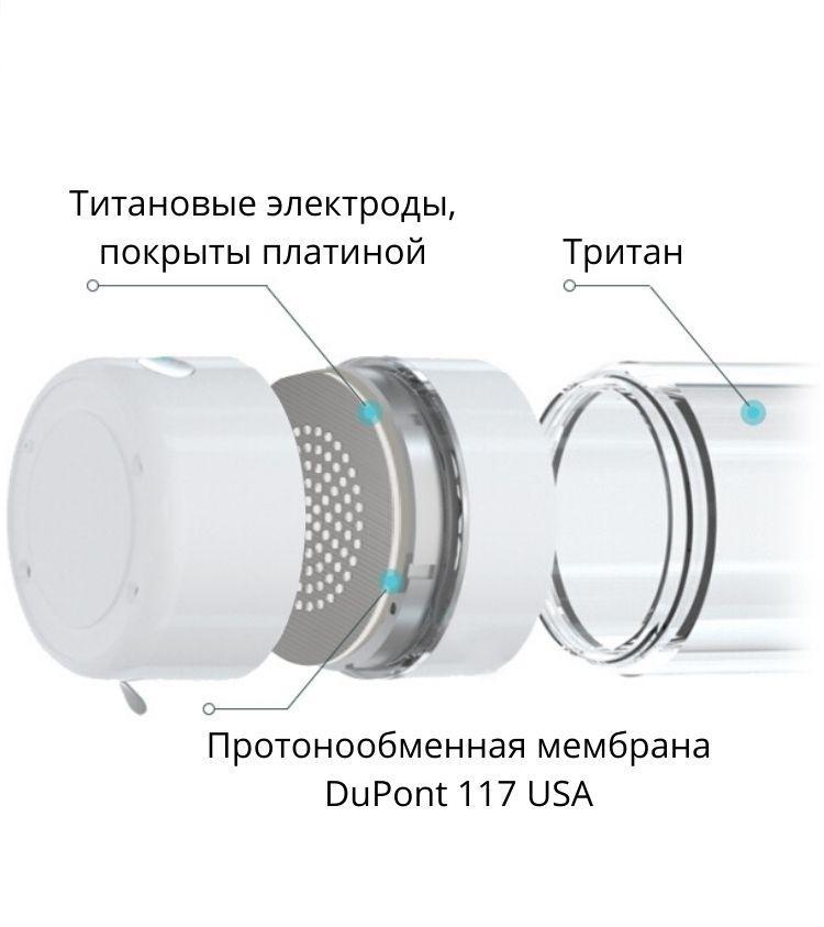 водородный генератор портативный лайф, H2 Life генератор водородной воды