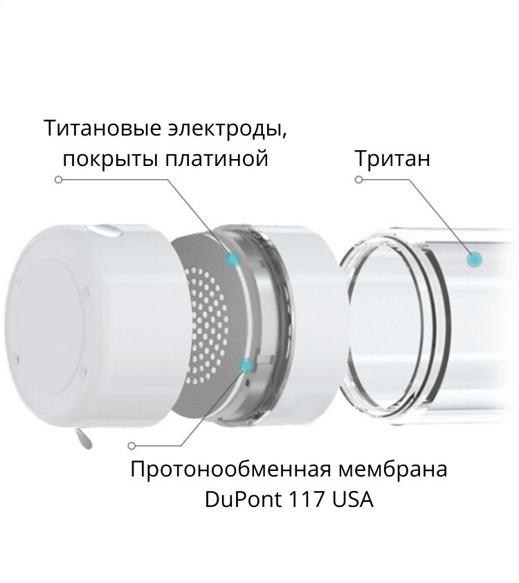 портативный водородный генератор лайф