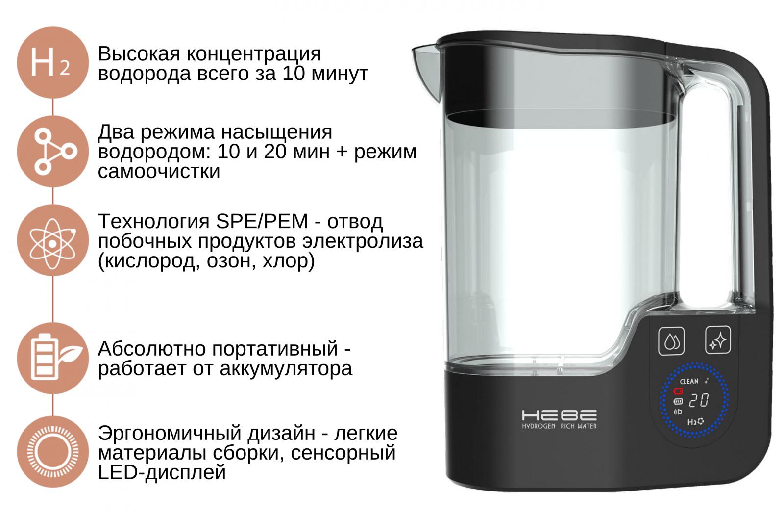 водородный кувшин корея