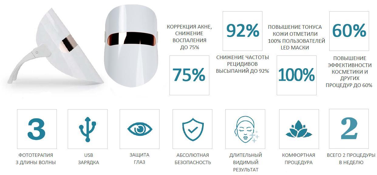 фотодинамическая терапия маска светодиодная