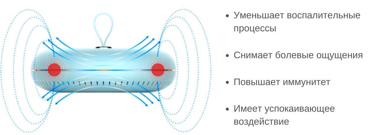 Водородная СПА капсула, генератор водорода для ванн, водородные ванны, водородная капсула, генератор водородной воды для принятия ванн, магнитная терапия, магнитотерапия